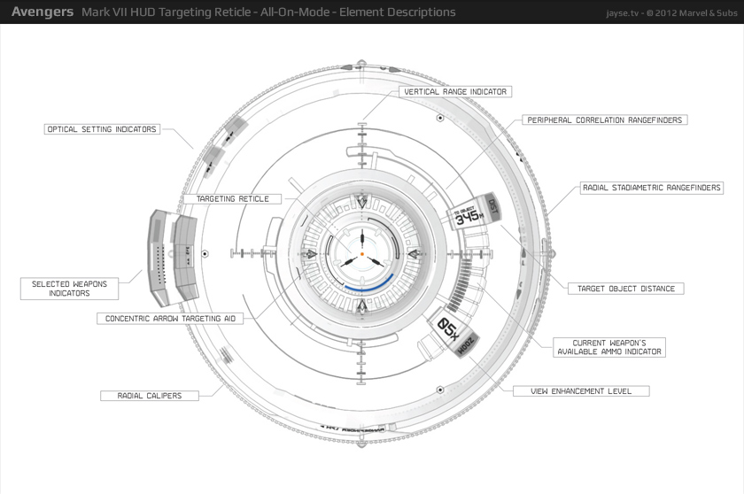 Iron_Man_Mark_7_reticle_description_jayse_hansen